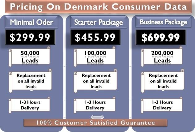 DK price